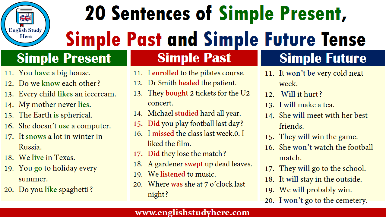 hight resolution of 20 Sentences of Simple Present