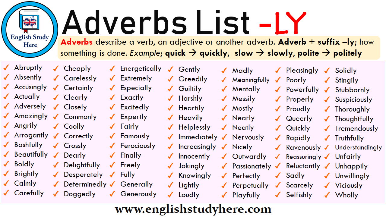 Adverbs List LY English Study Here
