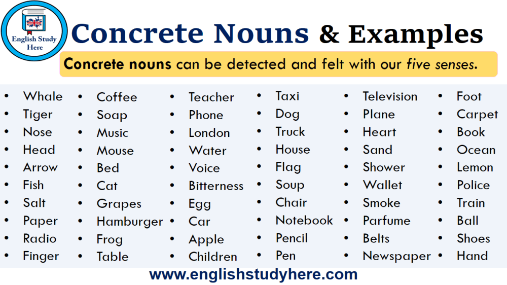 medium resolution of 100 Examples of Collective Nouns - English Study Here