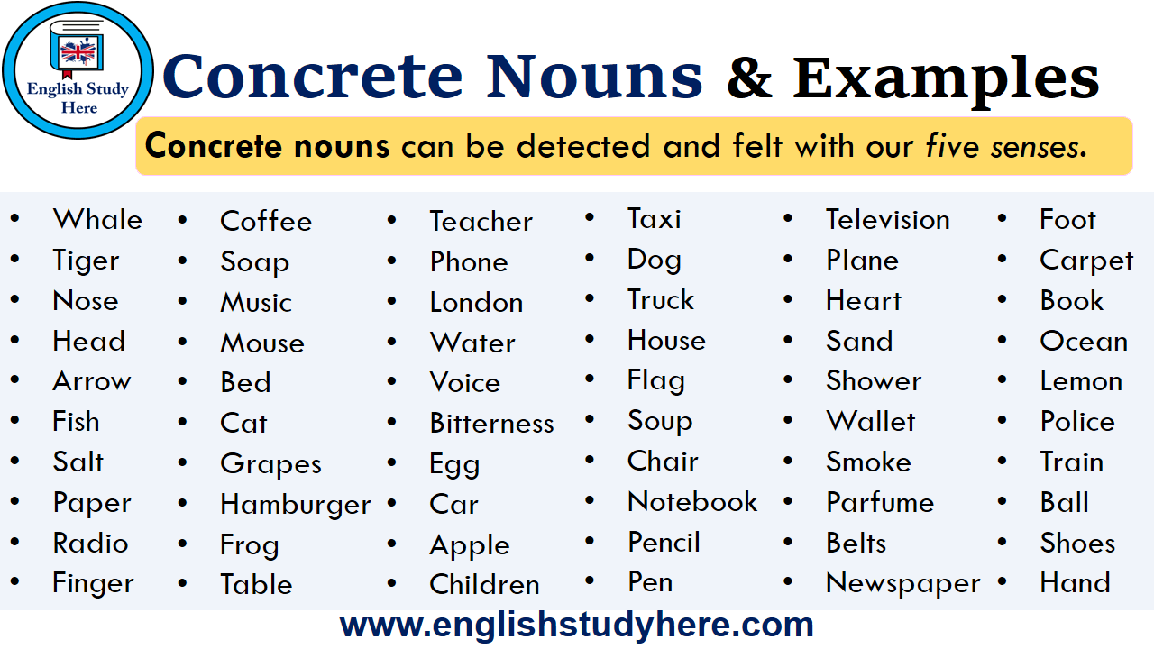 hight resolution of 100 Examples of Collective Nouns - English Study Here