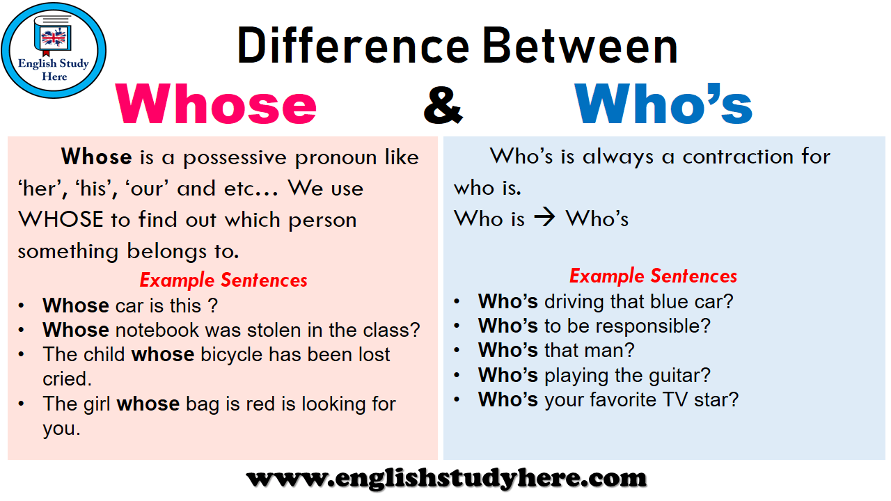 Difference Between Whose And Who's English Study Here