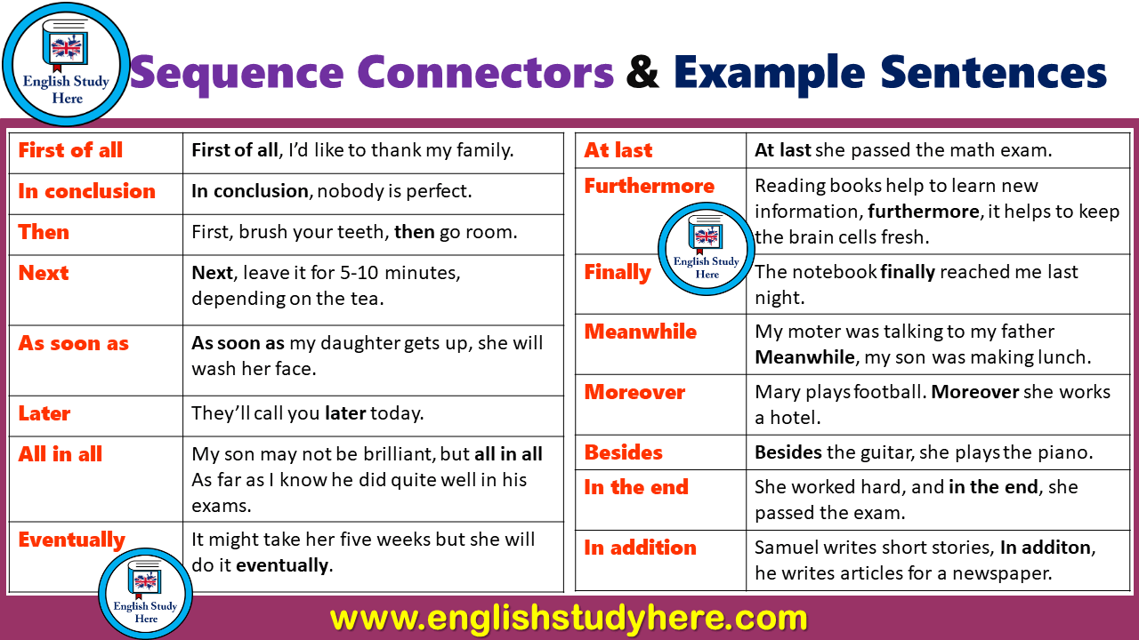 hight resolution of Sequence Connectors and Example Sentences - English Study Here