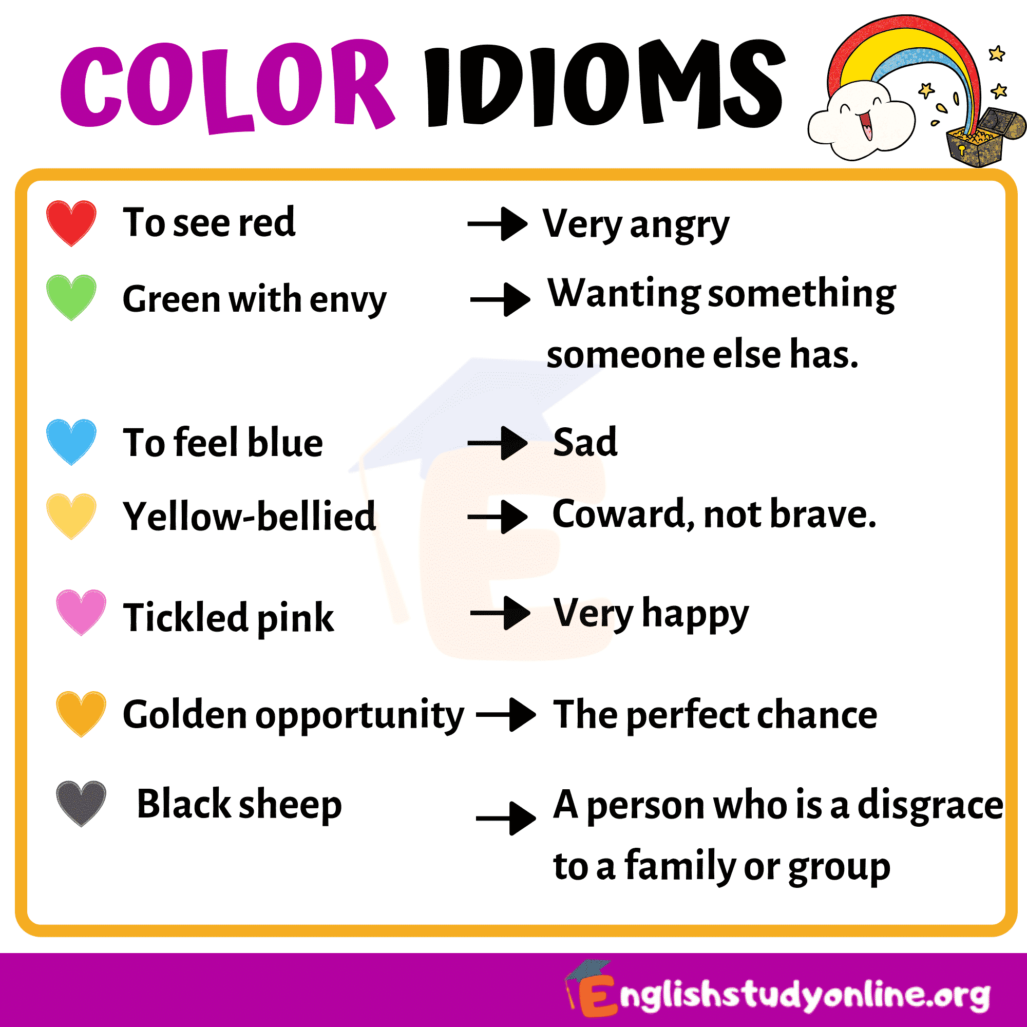 List Of Popular Color Idioms With Meaning Amp Examples In