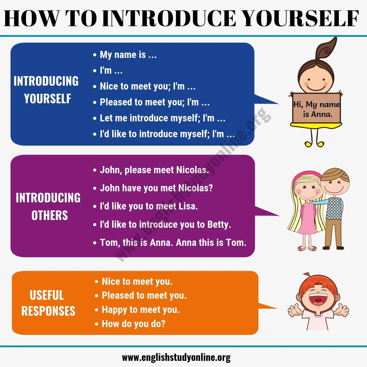 Powerful Ways Of Introducing Yourself And Others In