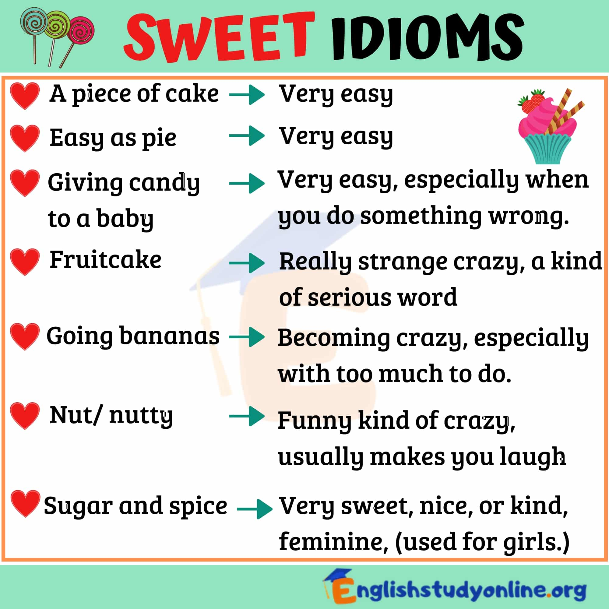 Important Sweet Idioms With Meaning Amp Examples