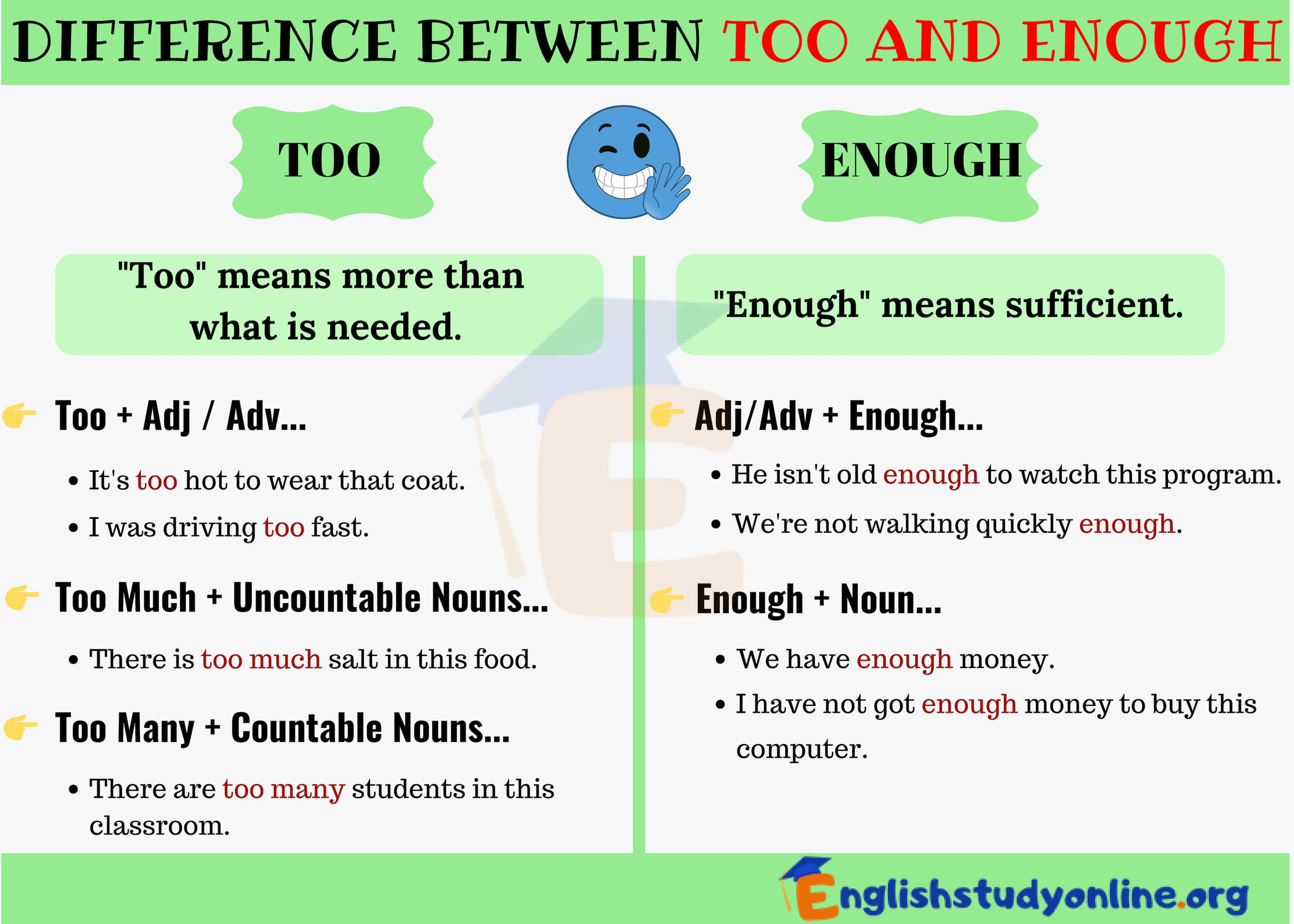 Too And Enough English Grammar Lesson