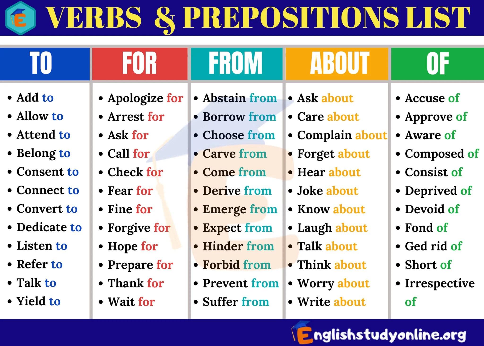 Prepositional Phrase Worksheet 21