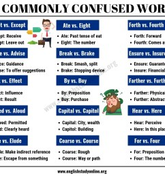Commonly Confusd Words Worksheet   Printable Worksheets and Activities for  Teachers [ 1300 x 1500 Pixel ]