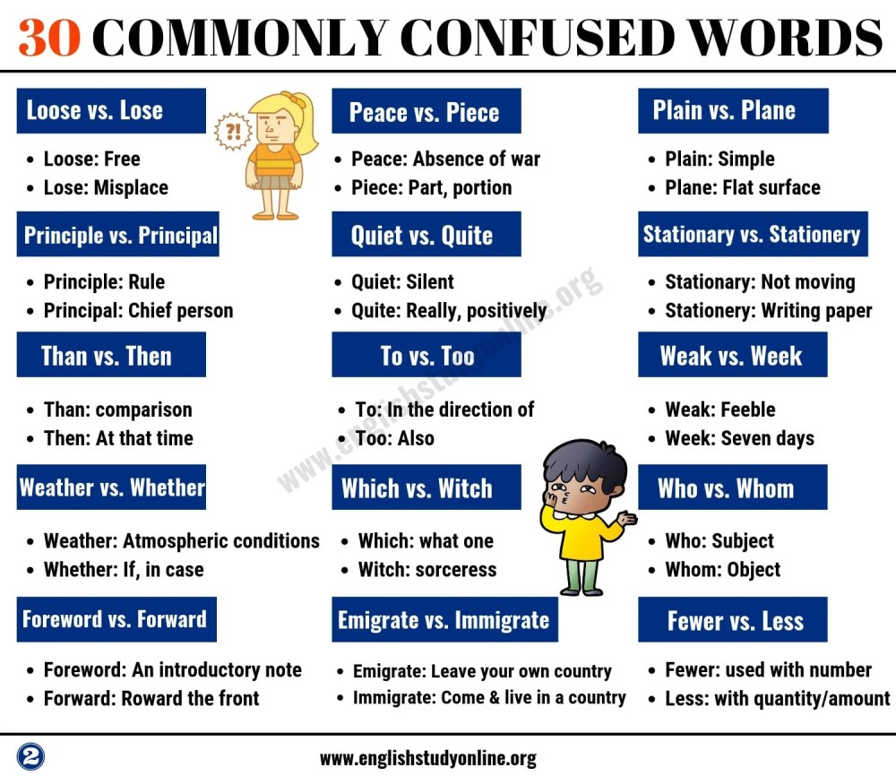 medium resolution of Commonly Confusd Words Worksheet   Printable Worksheets and Activities for  Teachers