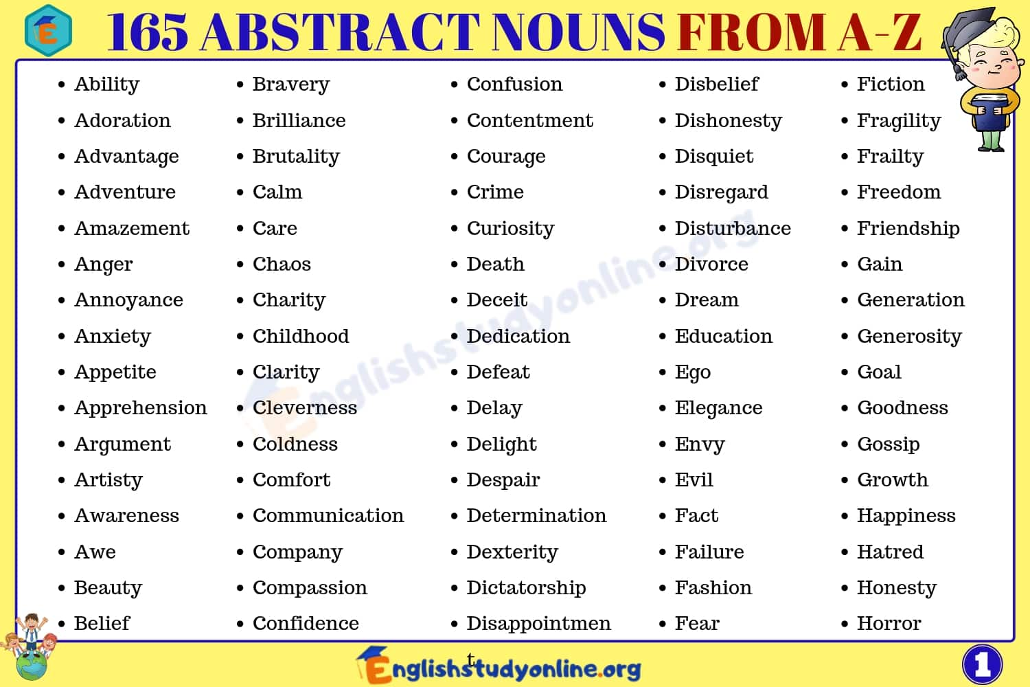 Abstract Nouns List Of 165 Important Abstract Nouns From