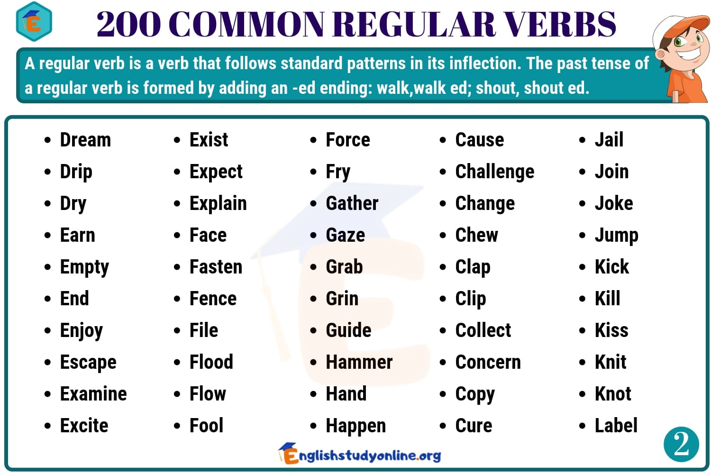 200 Important Regular Verbs Definition And Regular Verbs List