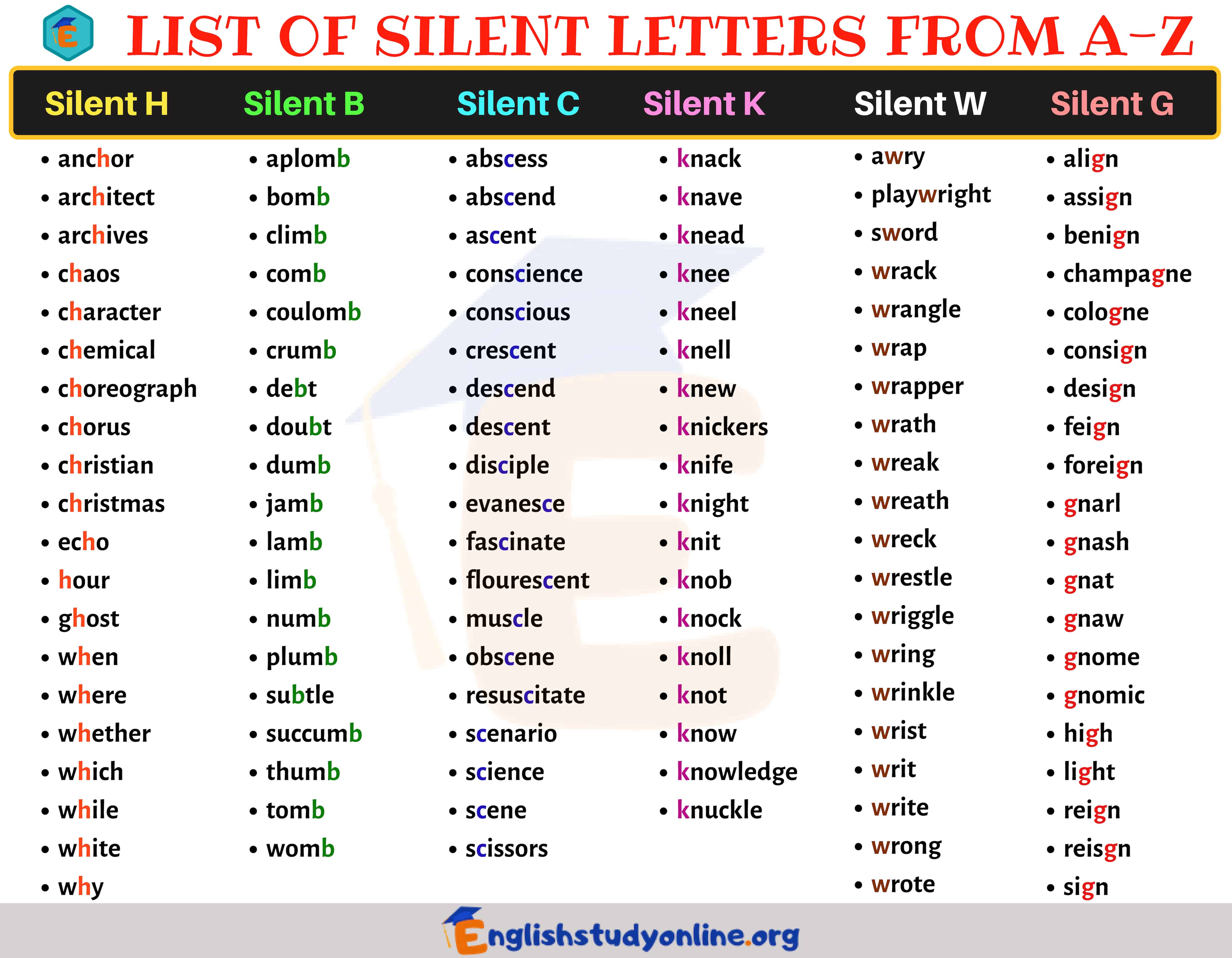 Silent Letters A Huge List Of Spelling Words With Silent Letters In English