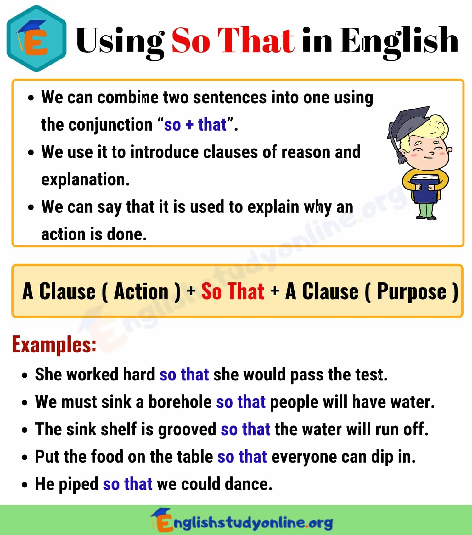 How To Use So That In English
