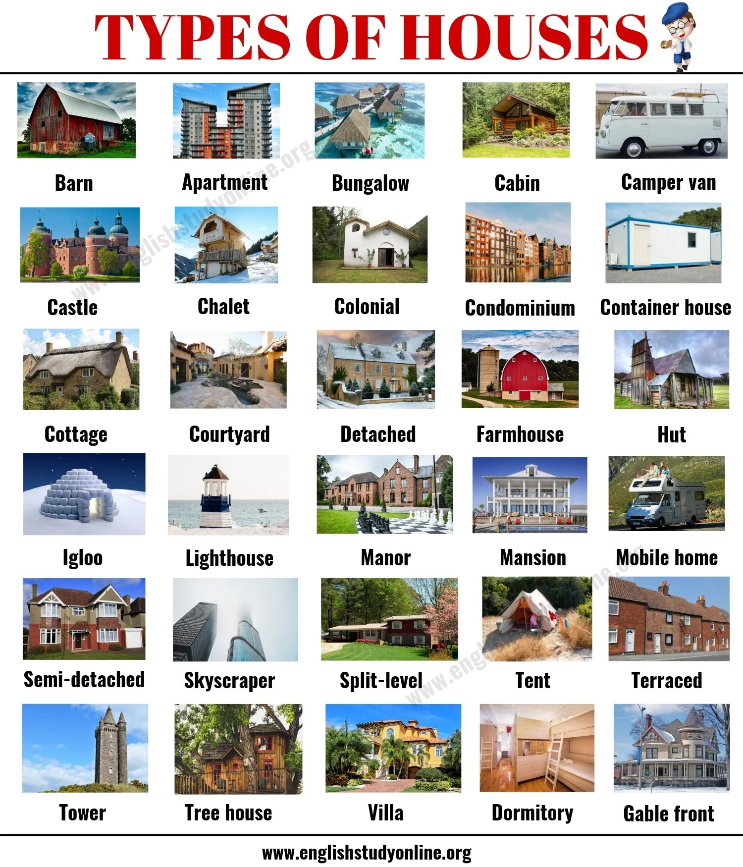 Types Of Houses 30 Popular Types Of Houses With Pictures