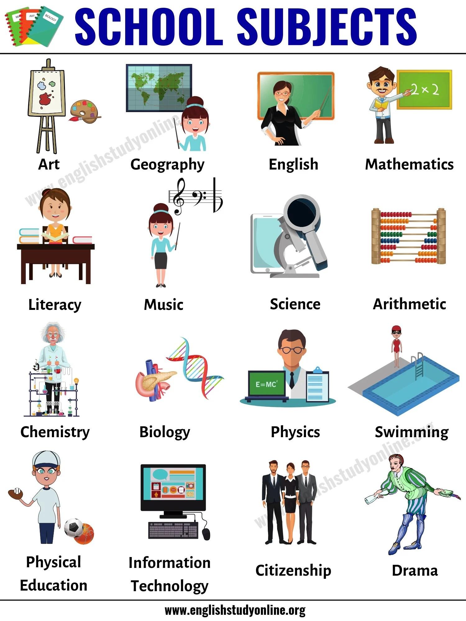 School Subjects Learn 16 Popular Names Of School Subjects