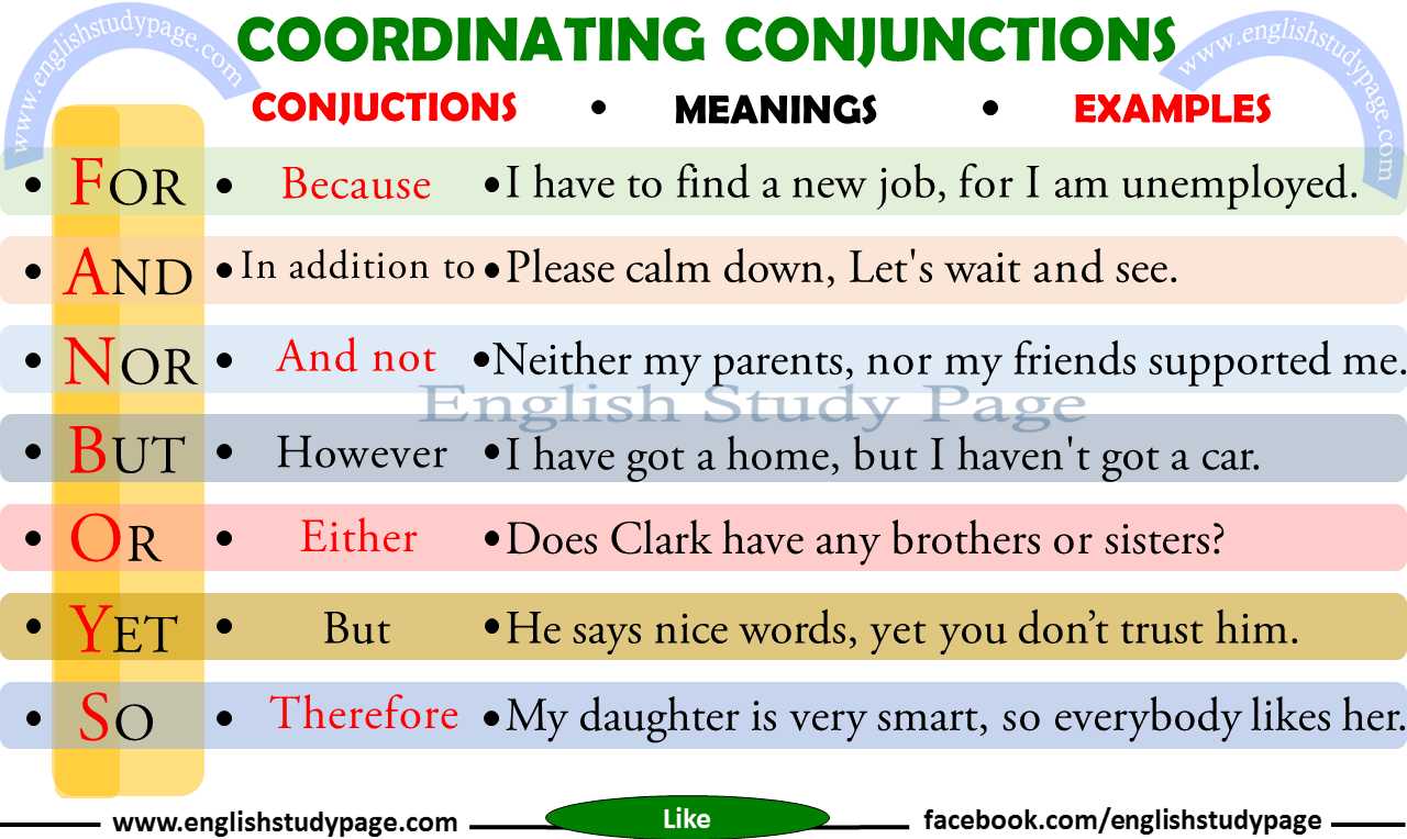 coordinating conjunctions english study