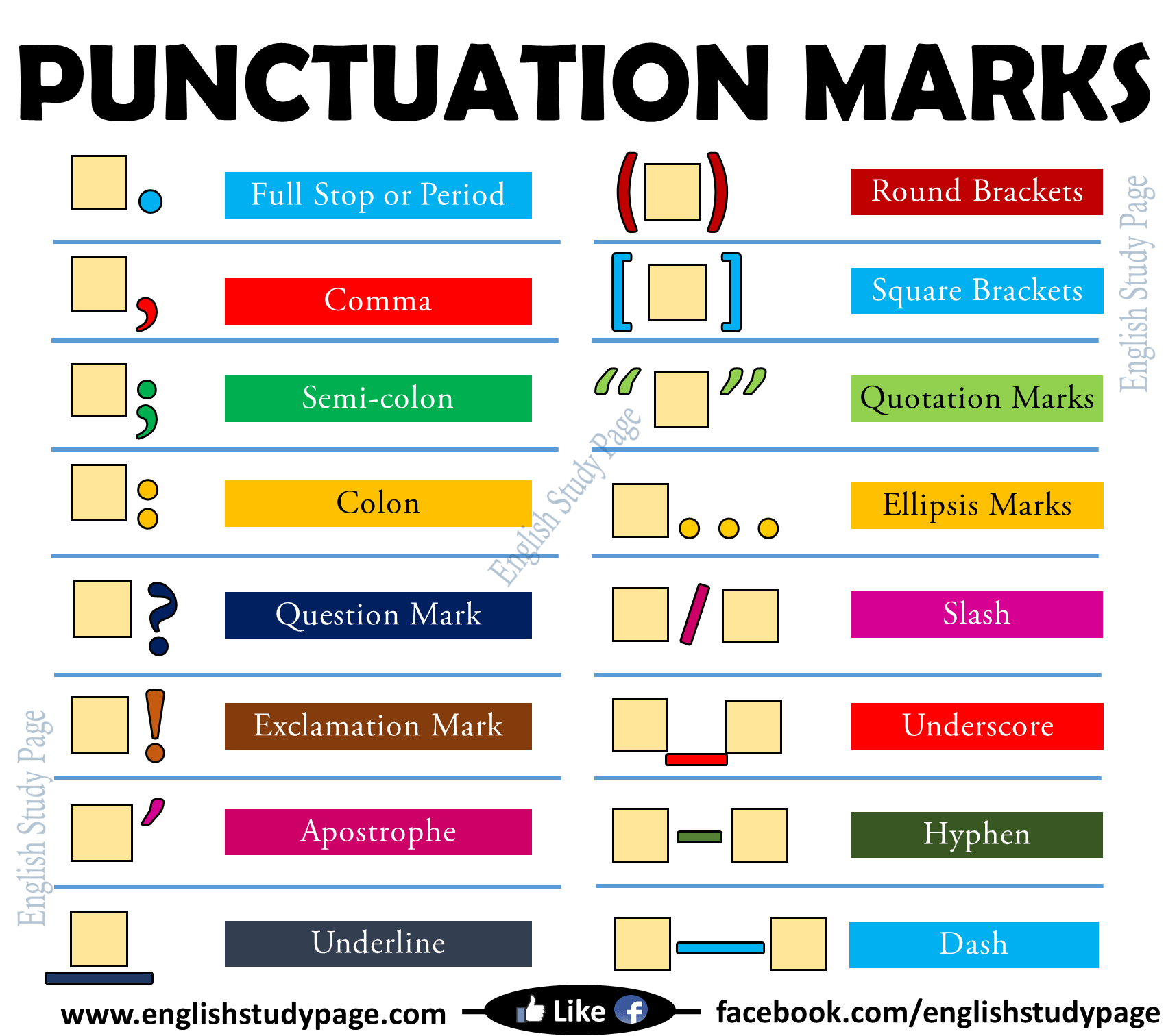 All Punctuation Marks And Their Uses Punctuation Marks