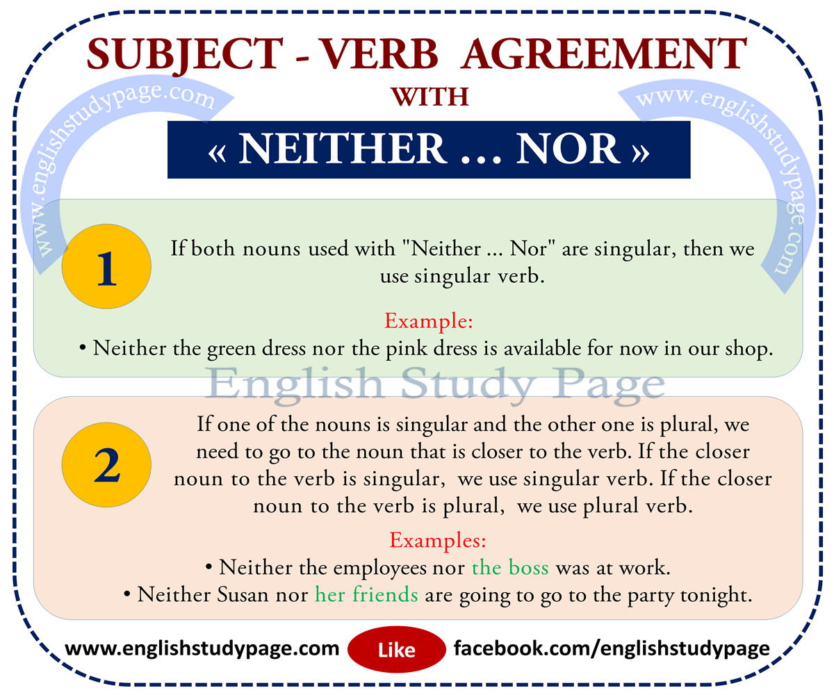 Subject Verb Agreement Worksheet Neither Nor
