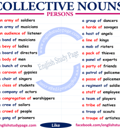 Collective Nouns Singular or Plural? - English Study Page [ 800 x 1000 Pixel ]