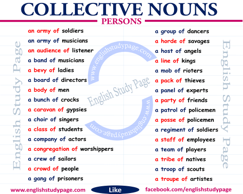 small resolution of Collective Nouns Singular or Plural? - English Study Page
