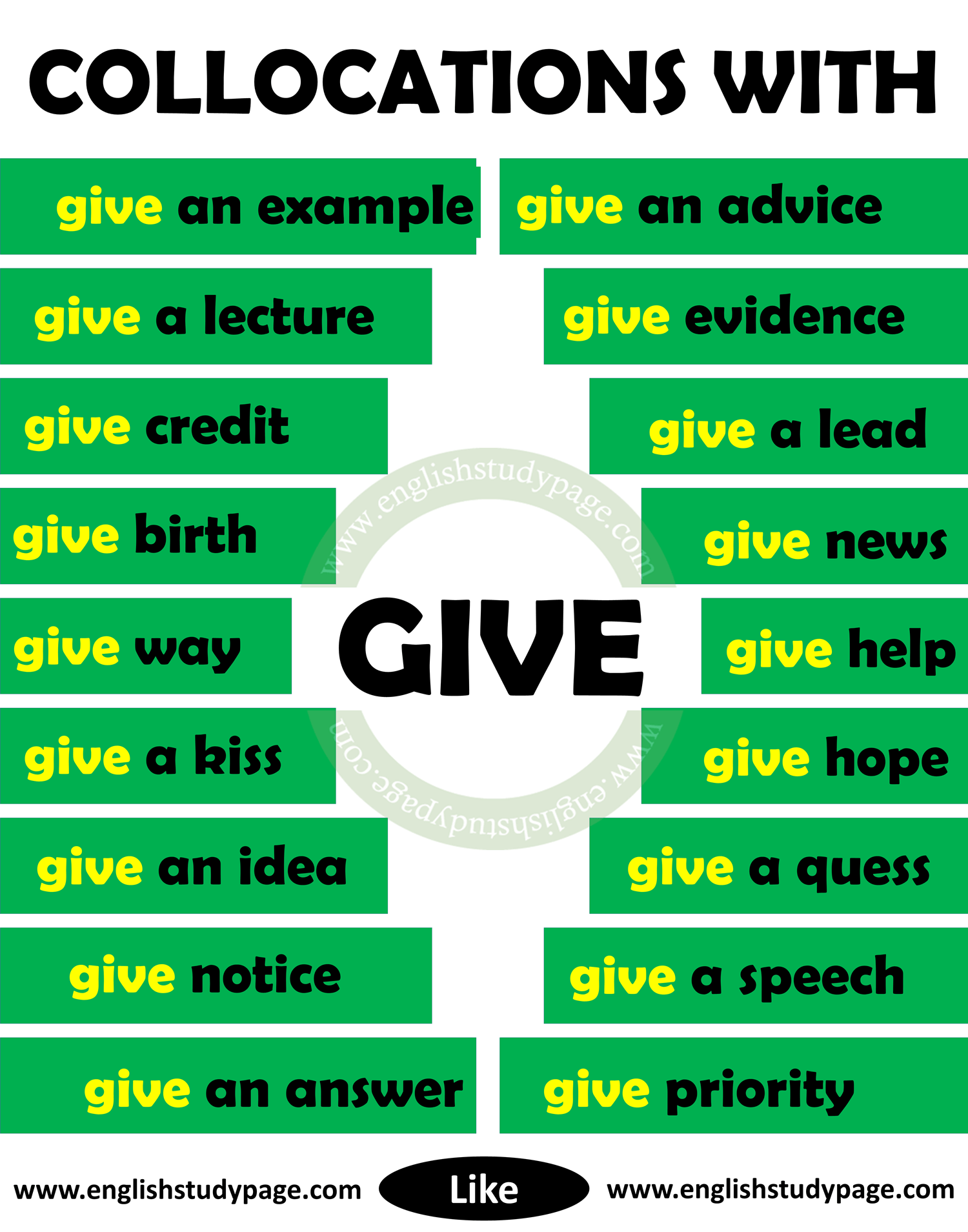 Collocations With Give In English