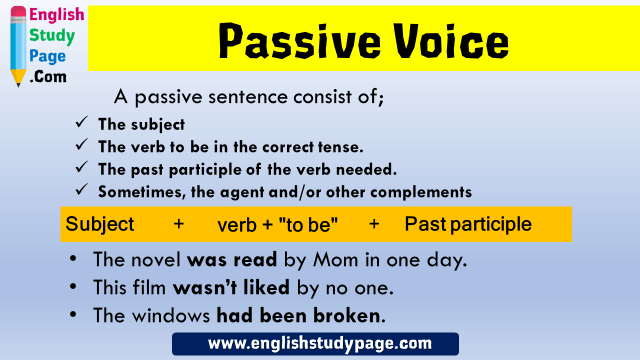 Passive Voice Formula and Example Sentences - English Study Page