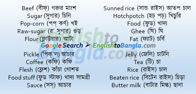 Commonly used wordsFoods and Drinks