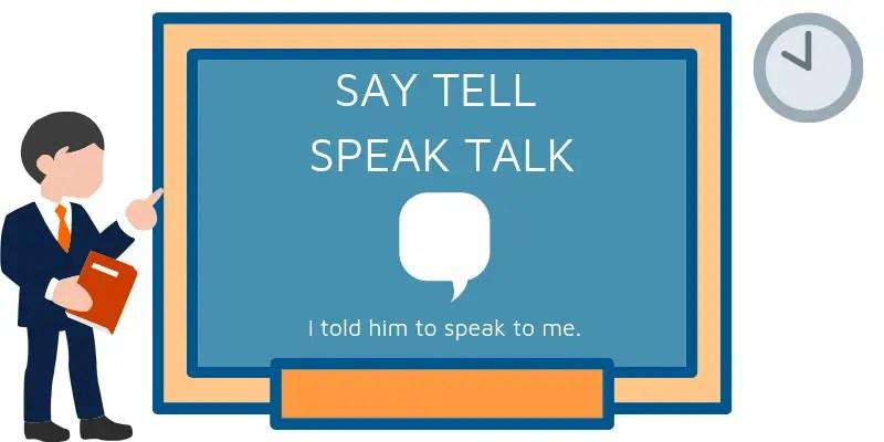 say tell speak talk