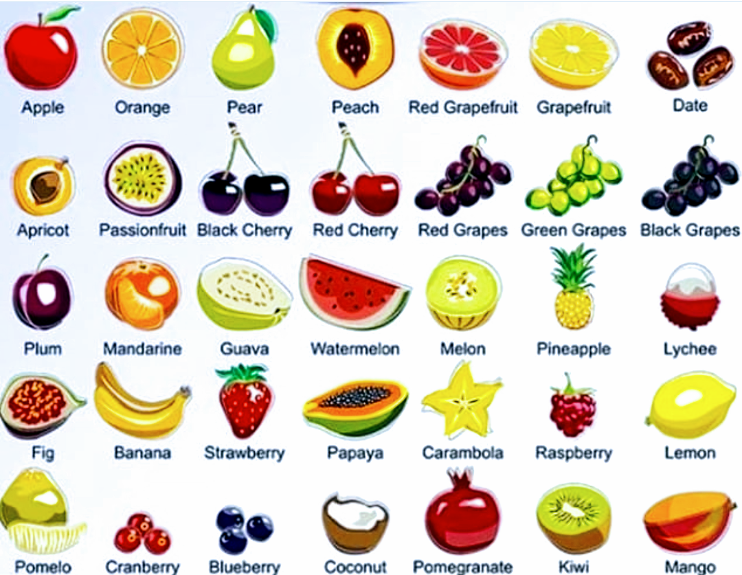 Vocabulary Fruit English Your Way