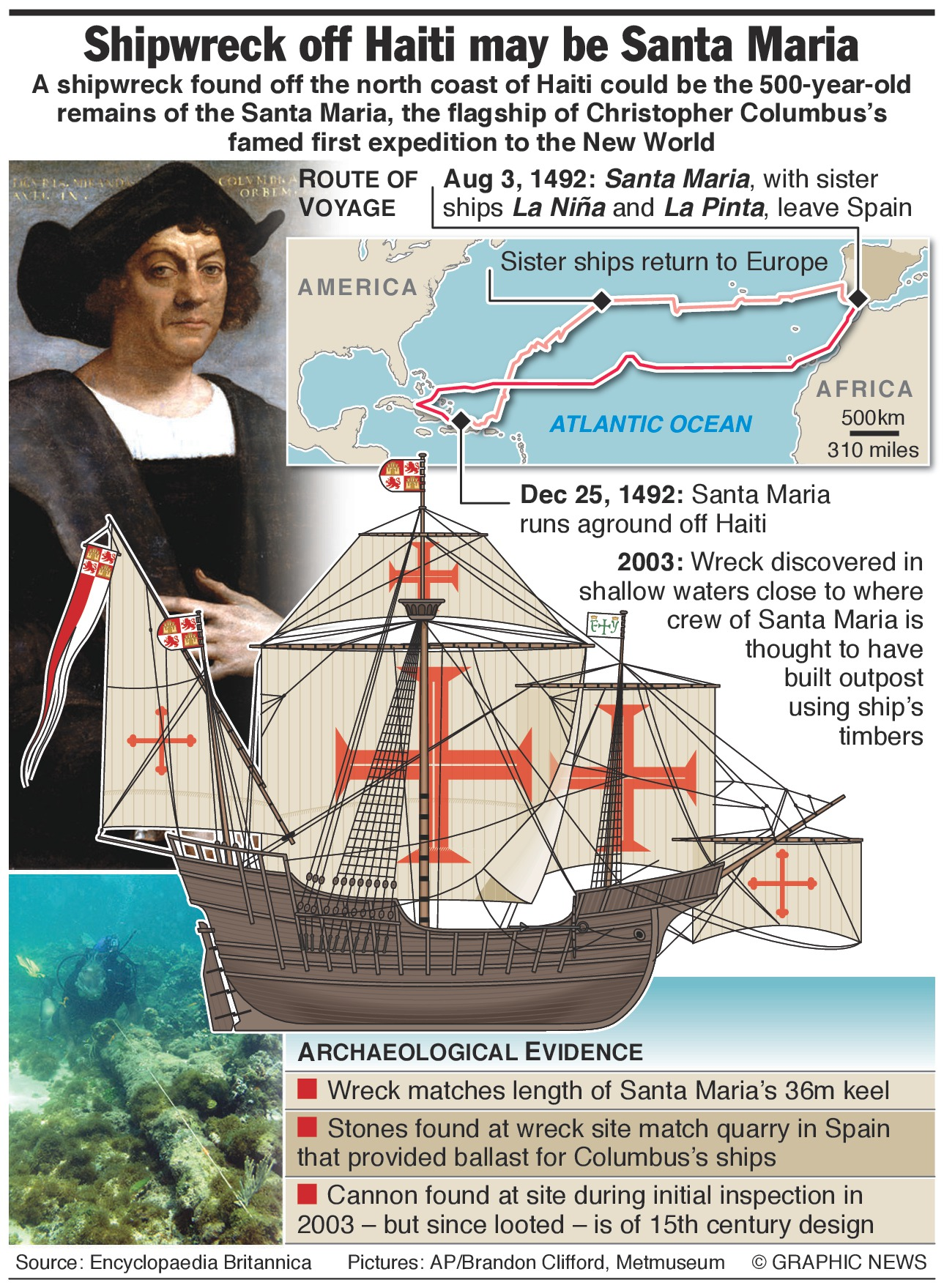 500 Year Old Shipwreck Could Be Christopher Columbus
