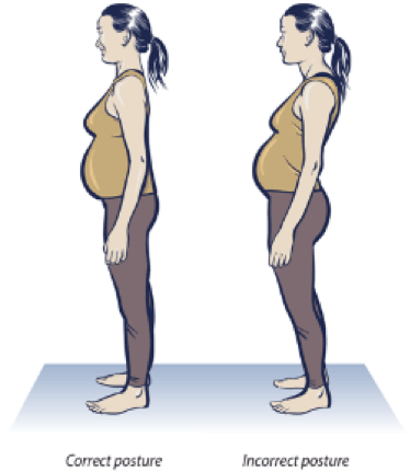caring for post partum body