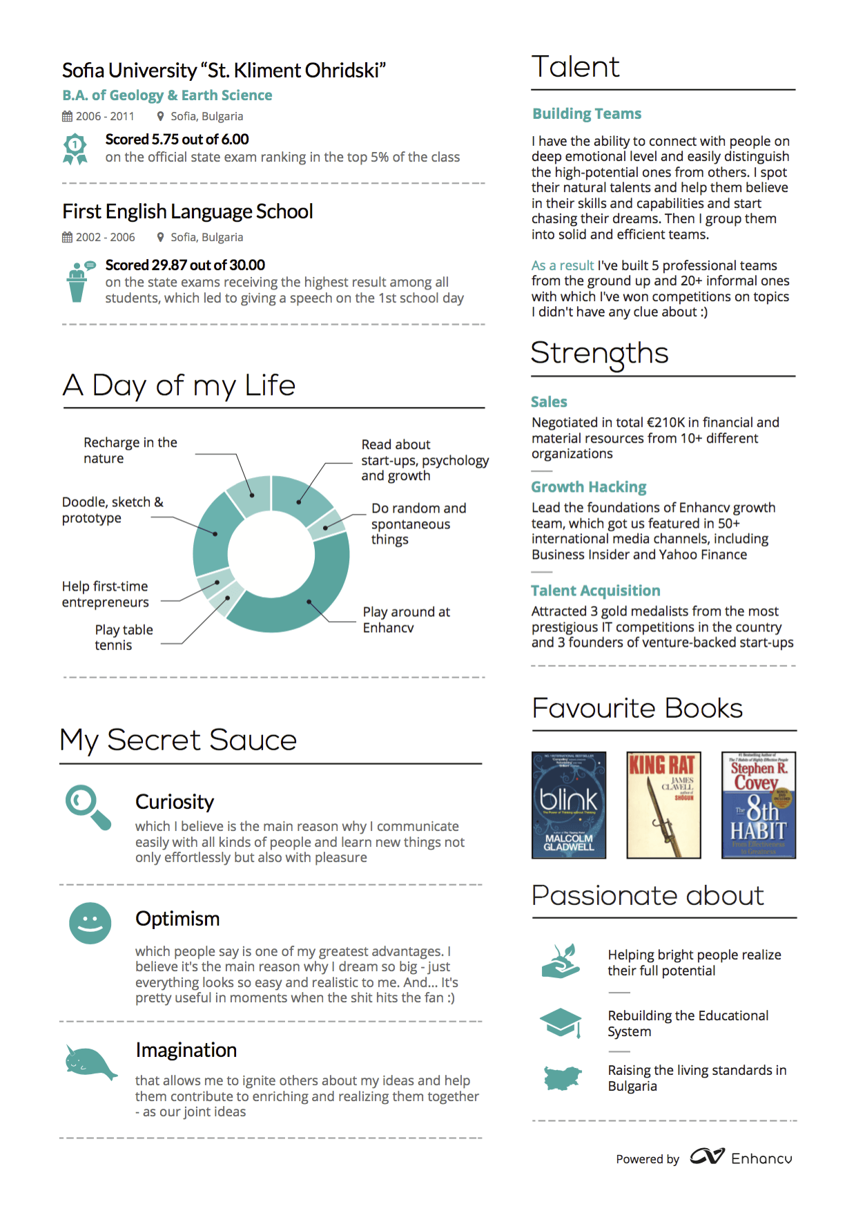 Creating Teacher Resume