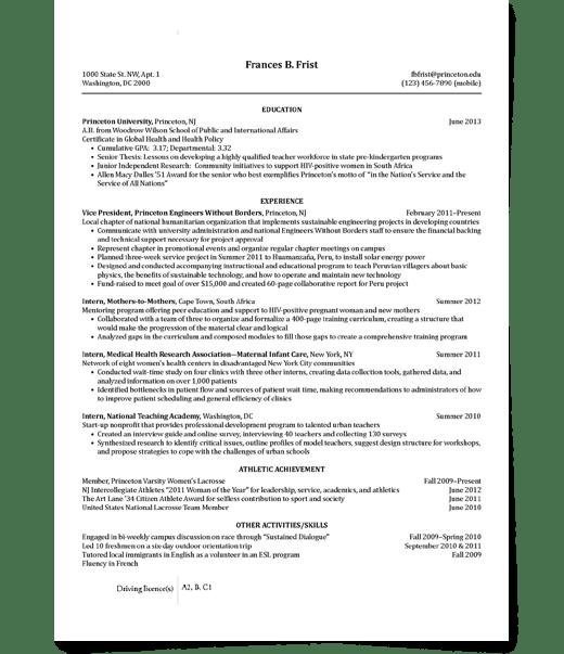 Curriculum Vitae Formato Vacio Pdf Template Resume Service