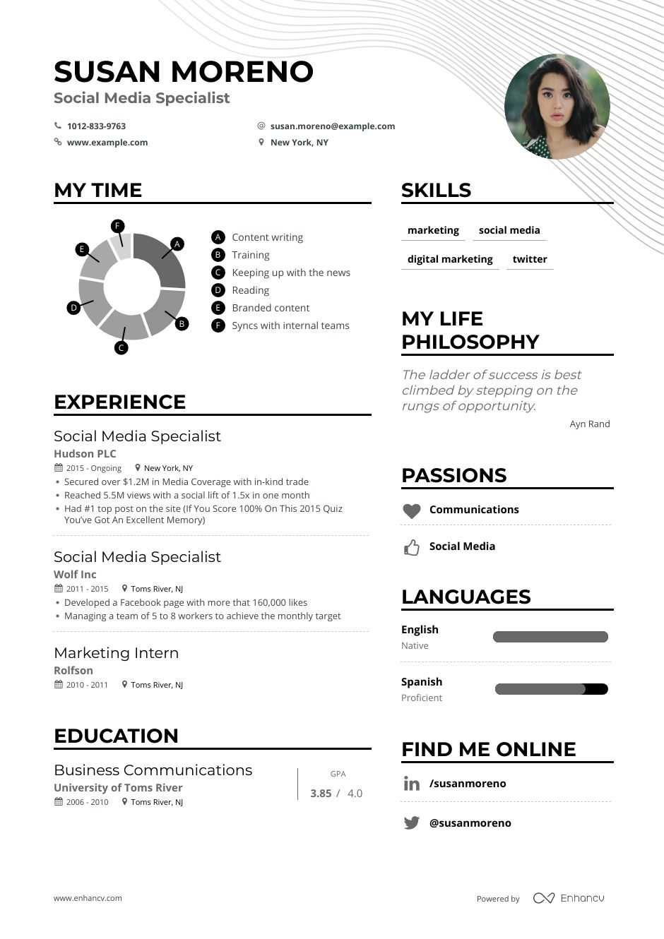 sample resume templates for social media specialist