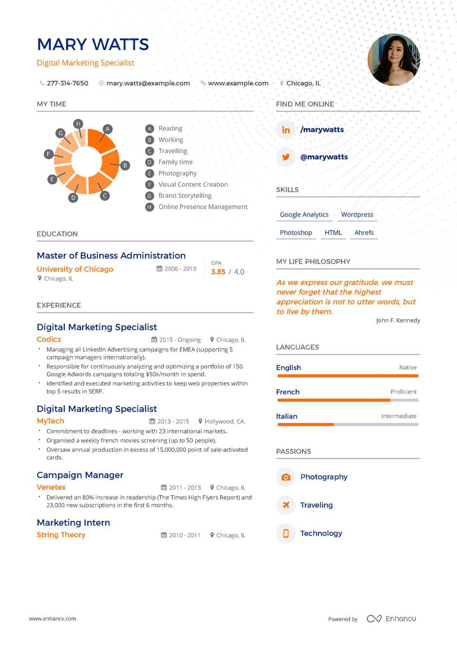 digital resume examples