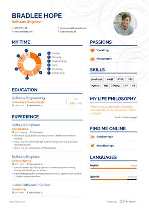 The best 2019 engineering resume example guide