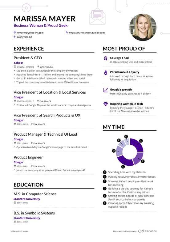 good resume examples malaysia