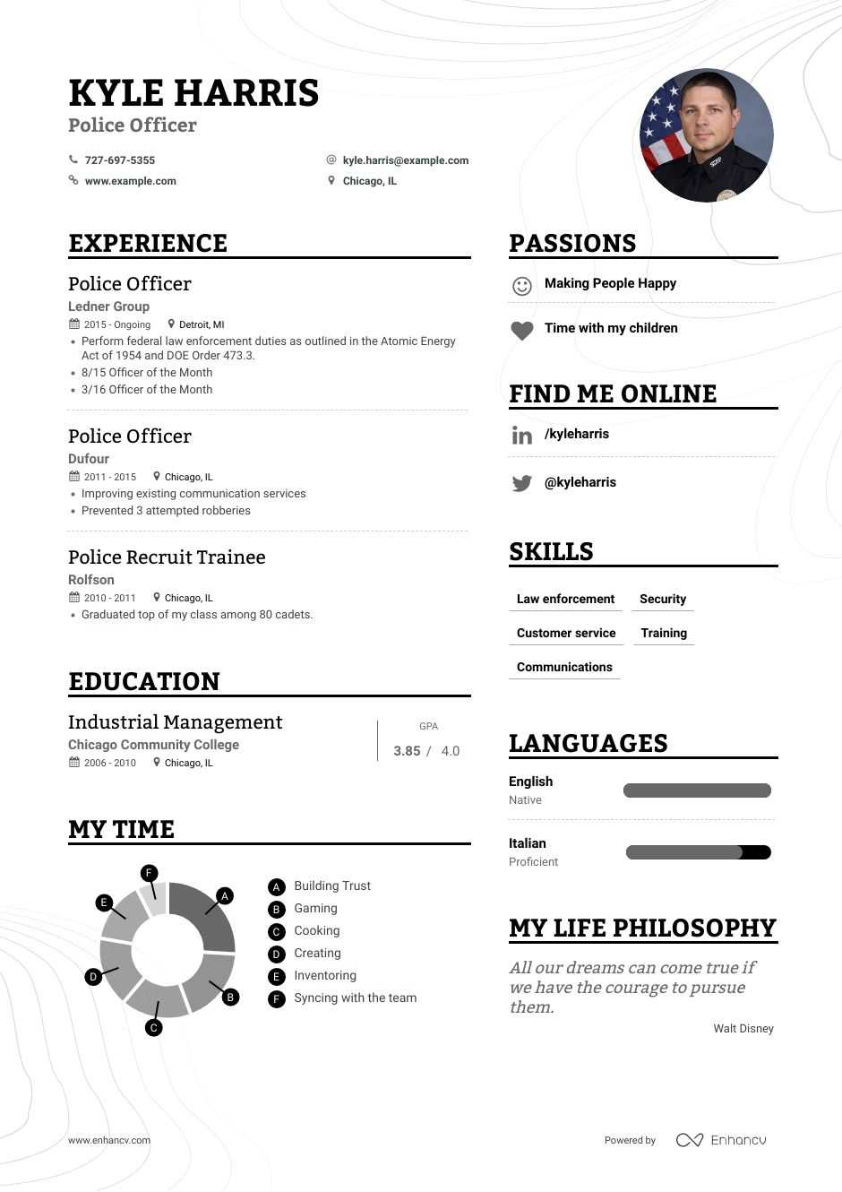 help with building a resumes