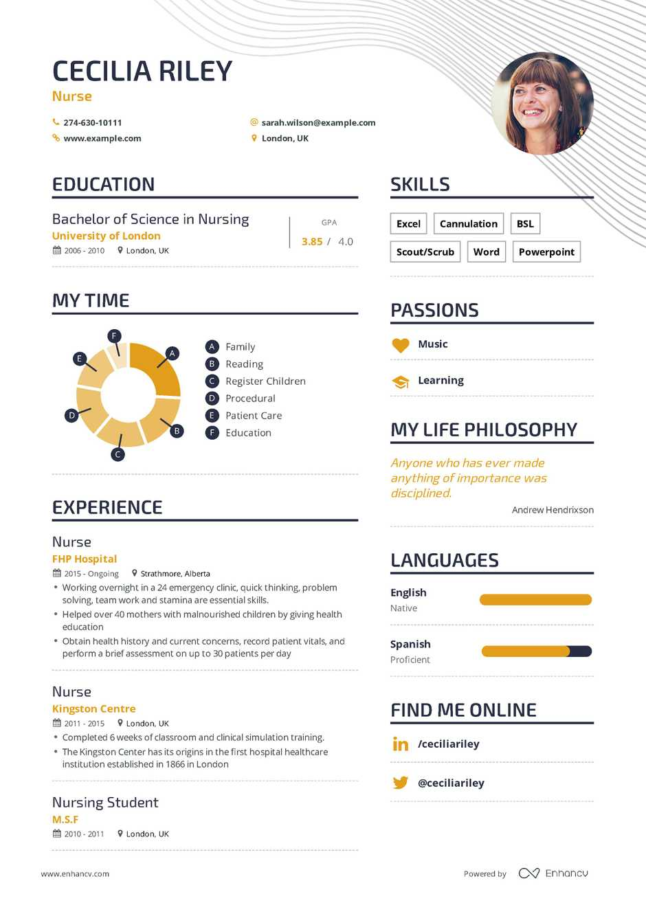 great resume examples for nurses