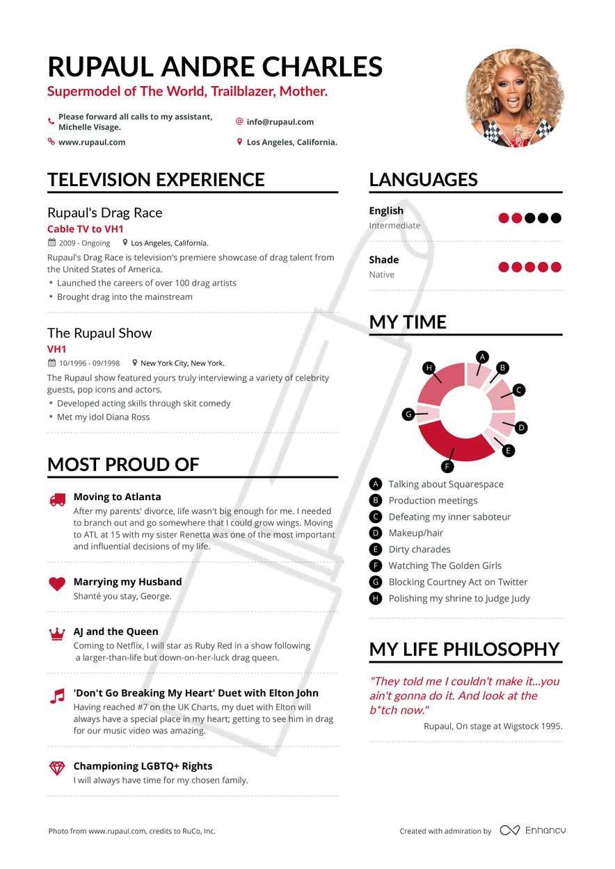 RuPaul's Entertainment Industry Resume Example Enhancv