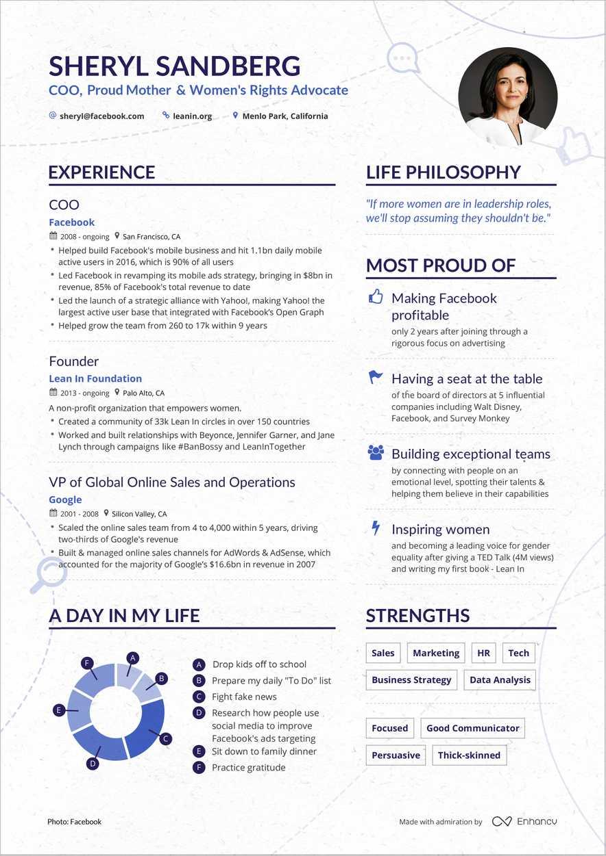 Sheryl Sandbergs COO Resume Example  Enhancv