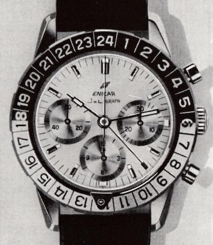 Watch Value Barometer #4