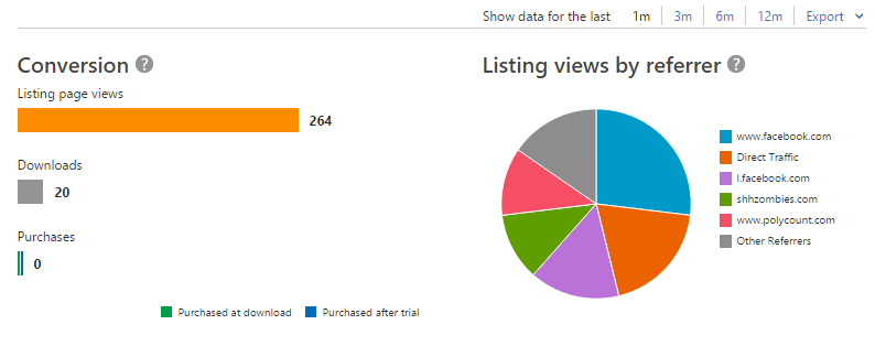 150325-WinStorePageViews
