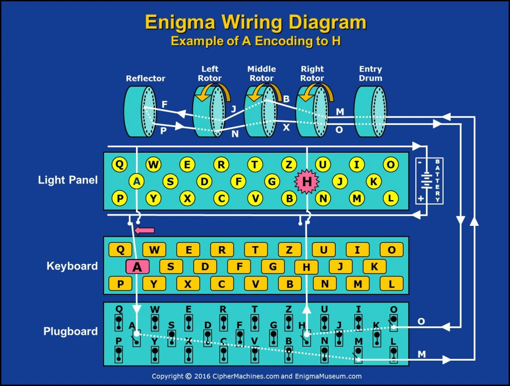 Wiring Diagram Description