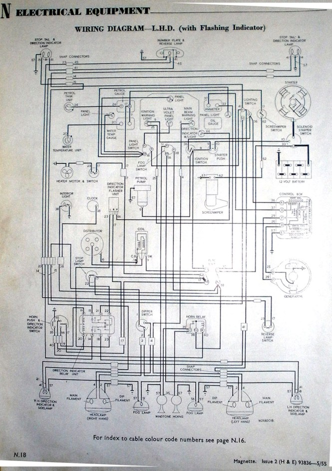 1975 mg midget wiring diagram 1975 image wiring 1974 mg midget wiring diagram wiring diagram on 1975 mg midget wiring diagram
