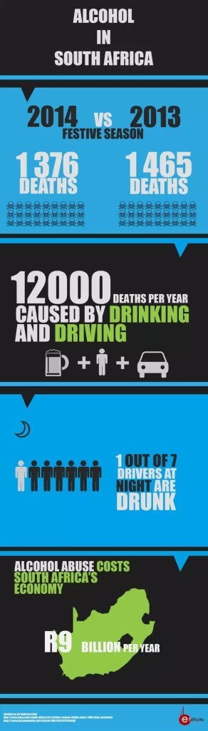 """<img src=""""eNitiate_infographic_drinking_driving_South_Africa_Jan_2015.jpg"""" alt=""""eNitiate infographic: drinking and driving in South Africa - Jan 2015"""">"""
