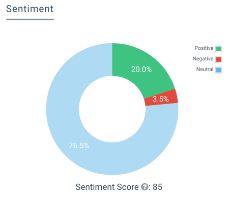 eNitiate_i_voted_2016_Sentiment_3_August_2016