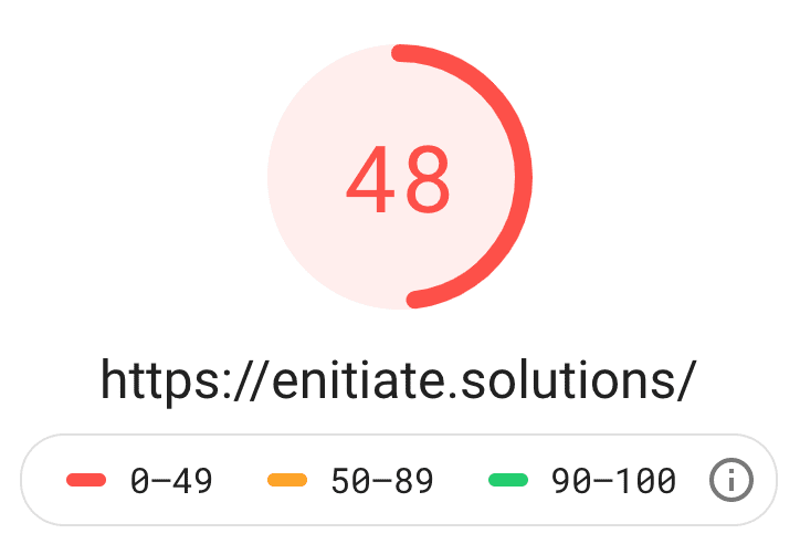 eNitiate Website | Day 8 of 12-day challenge | Google Pagespeed Test for Mobile | 13 Apr 2020