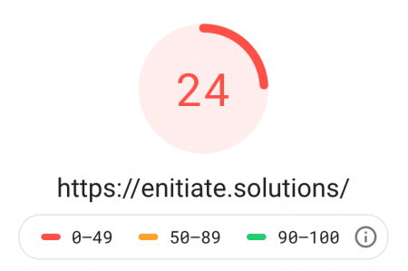 eNitiate Website | Google Pagespeed Test for Mobile | 5 Apr 2020