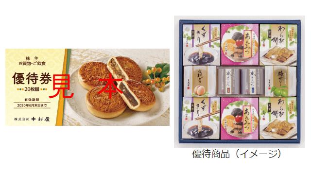 中村屋の株主優待「優待券」と「和菓子」